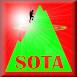 Public SOTA status Status